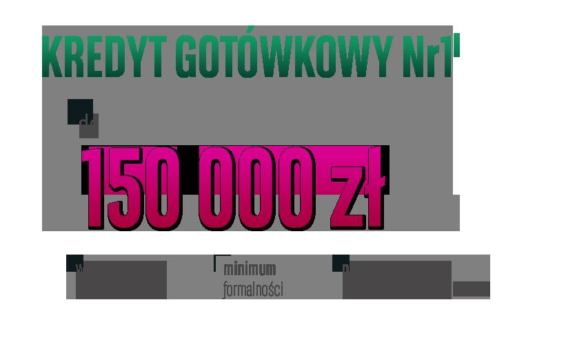 Kredyt gotówkowy w Bank BGŻ BNP Paribas